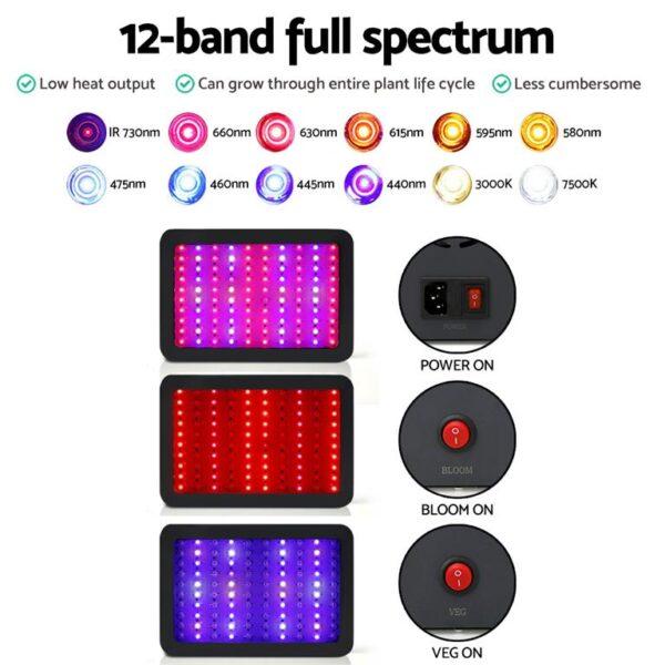 Green Fingers 1000W LED Grow Light Full Spectrum