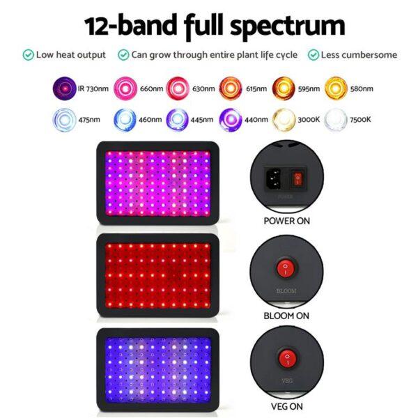 Green Fingers 450W LED Grow Light Full Spectrum